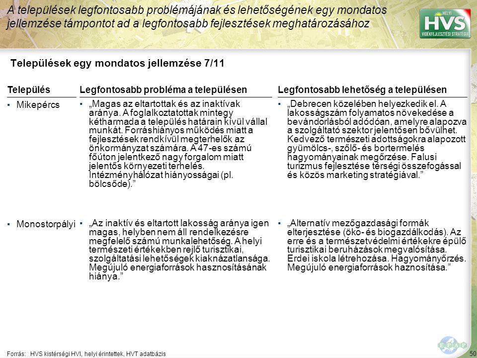 """50 Települések egy mondatos jellemzése 7/11 A települések legfontosabb problémájának és lehetőségének egy mondatos jellemzése támpontot ad a legfontosabb fejlesztések meghatározásához Forrás:HVS kistérségi HVI, helyi érintettek, HVT adatbázis TelepülésLegfontosabb probléma a településen ▪Mikepércs ▪""""Magas az eltartottak és az inaktívak aránya."""