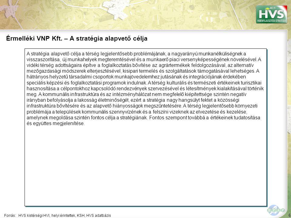 57 ▪A helyi mikrovállalkozások együttműködésének, piacra jutási lehetőségeinek segítése Forrás:HVS kistérségi HVI, helyi érintettek, HVS adatbázis Az egyes fejlesztési intézkedésekre allokált támogatási források nagysága 1/6 A legtöbb forrás – 96,332 EUR – a(z) Felzárkóztató, prevenciós képzési programok megvalósítása fejlesztési intézkedésre lett allokálva Fejlesztési intézkedés ▪A helyi vállalkozások fejlesztése, beruházások támogatása ▪Természeti és kulturális értékek turisztikai hasznosításának elősegítése Fő fejlesztési prioritás: Helyi vállalkozások fejlesztése Allokált forrás (EUR) 491,201 2,755,835 1,450,890