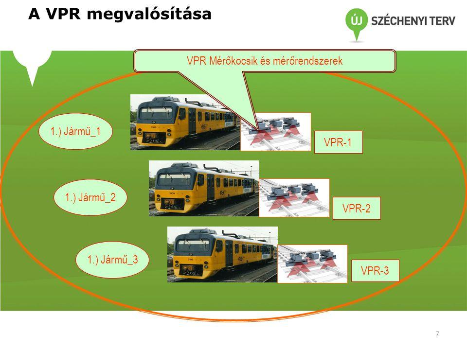 A VPR megvalósítása 7 1.) Jármű_1 1.) Jármű_2 1.) Jármű_3 VPR Mérőkocsik és mérőrendszerek VPR-1 VPR-2 VPR-3