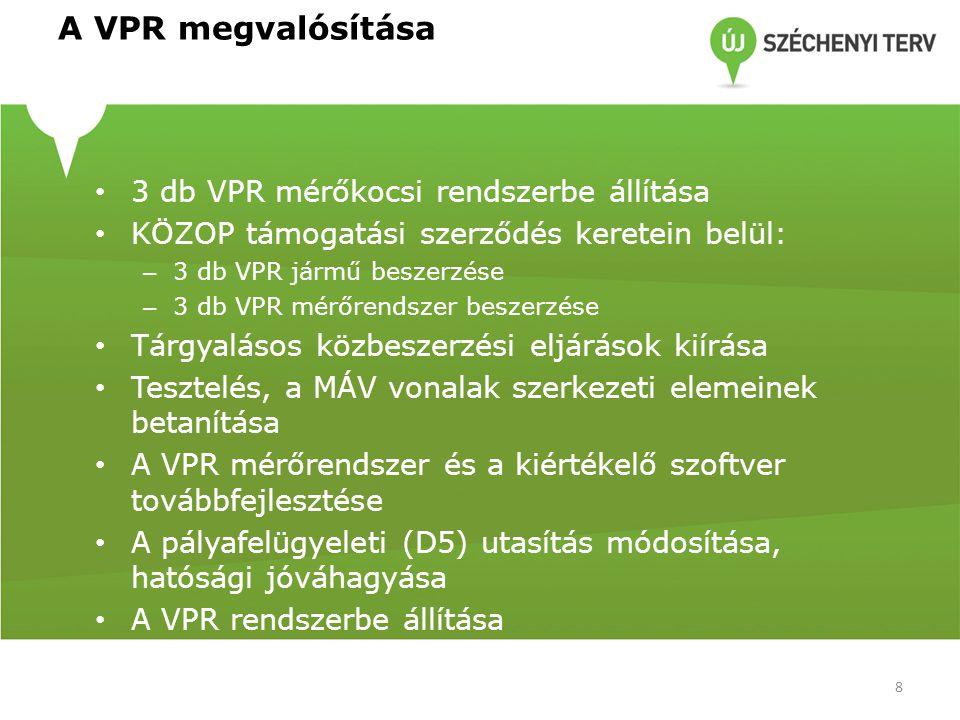 A VPR megvalósítása 3 db VPR mérőkocsi rendszerbe állítása KÖZOP támogatási szerződés keretein belül: – 3 db VPR jármű beszerzése – 3 db VPR mérőrendszer beszerzése Tárgyalásos közbeszerzési eljárások kiírása Tesztelés, a MÁV vonalak szerkezeti elemeinek betanítása A VPR mérőrendszer és a kiértékelő szoftver továbbfejlesztése A pályafelügyeleti (D5) utasítás módosítása, hatósági jóváhagyása A VPR rendszerbe állítása 8