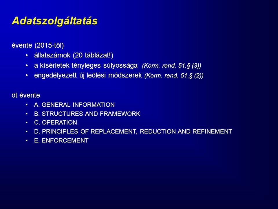 Adatszolgáltatás évente (2015-től) állatszámok (20 táblázat!) a kísérletek tényleges súlyossága (Korm. rend. 51.§ (3)) engedélyezett új leölési módsze