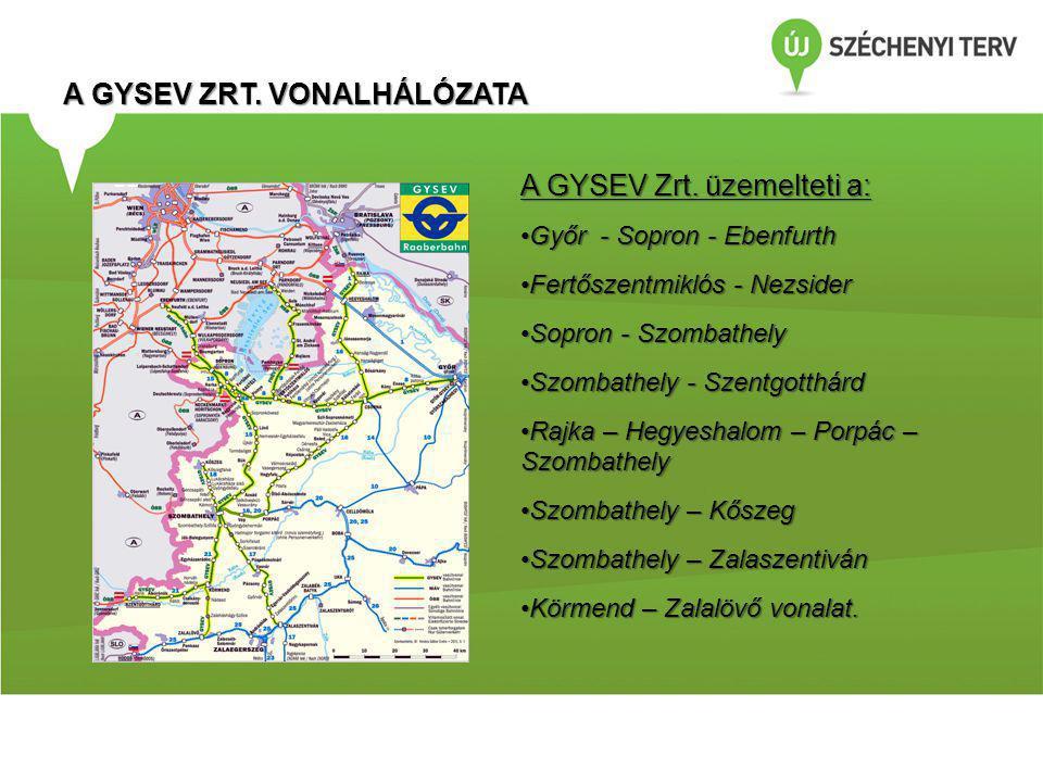 A GYSEV ZRT. VONALHÁLÓZATA A GYSEV Zrt. üzemelteti a: Győr - Sopron - EbenfurthGyőr - Sopron - Ebenfurth Fertőszentmiklós - NezsiderFertőszentmiklós -