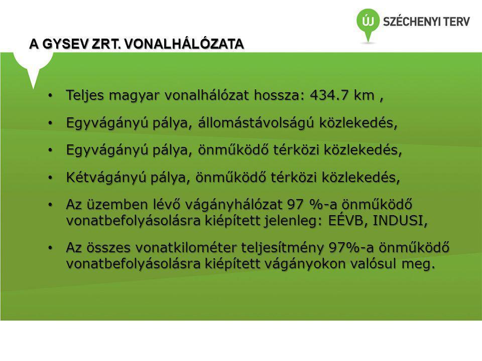 A GYSEV ZRT. VONALHÁLÓZATA Teljes magyar vonalhálózat hossza: 434.7 km, Teljes magyar vonalhálózat hossza: 434.7 km, Egyvágányú pálya, állomástávolság