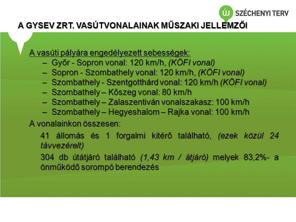 A GYSEV ZRT. VASÚTVONALAINAK MŰSZAKI JELLEMZŐI A vasúti pályára engedélyezett sebességek: –Győr - Sopron vonal: 120 km/h, (KÖFI vonal) –Sopron - Szomb