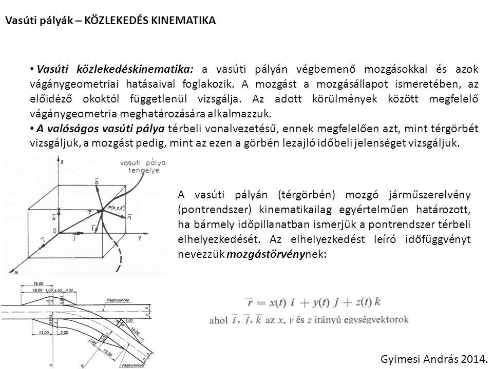 Vasúti pályák – KÖZLEKEDÉS KINEMATIKA Gyimesi András 2014. Vasúti közlekedéskinematika: a vasúti pályán végbemenő mozgásokkal és azok vágánygeometriai