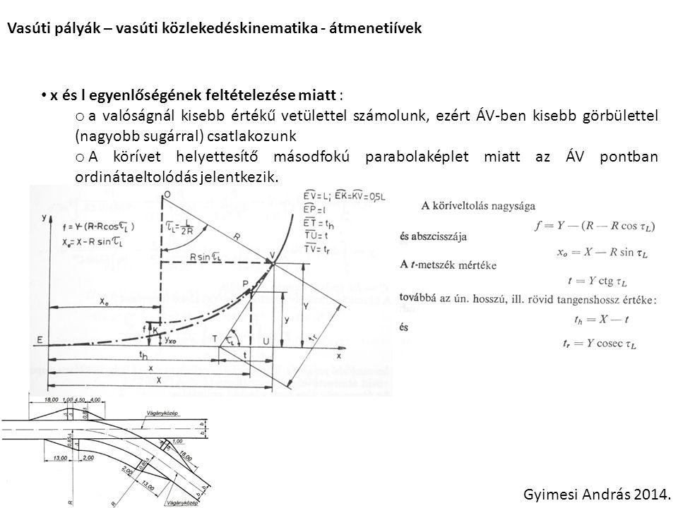 Vasúti pályák – vasúti közlekedéskinematika - átmenetiívek Gyimesi András 2014. x és l egyenlőségének feltételezése miatt : o a valóságnál kisebb érté