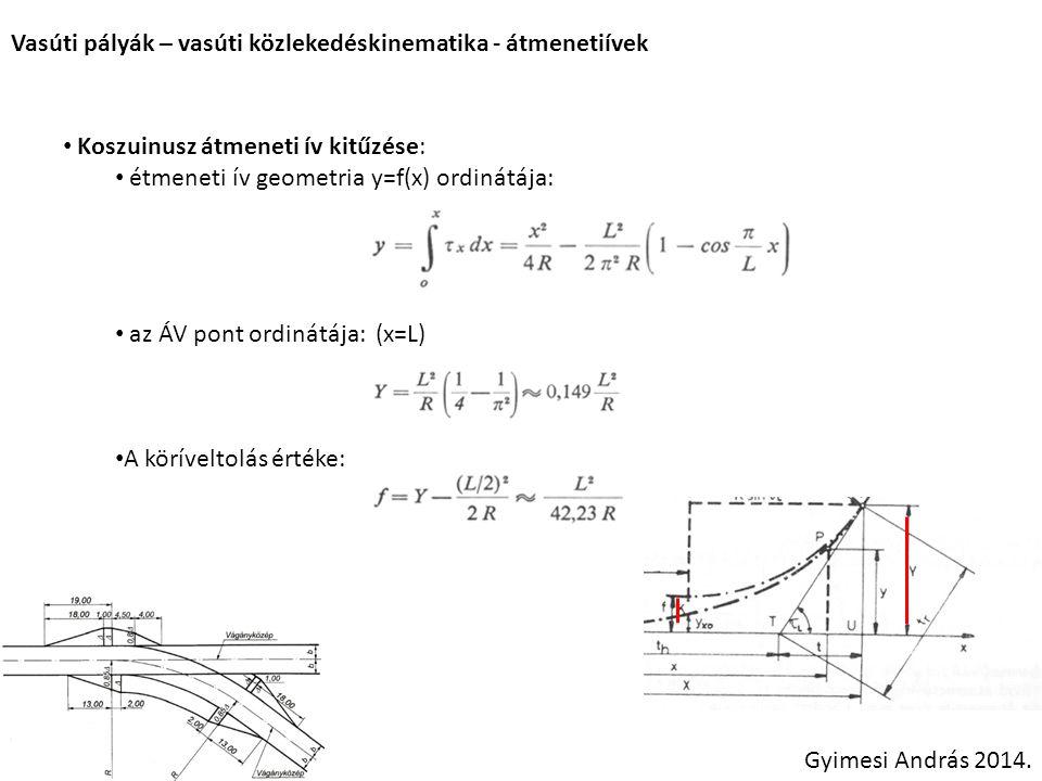 Vasúti pályák – vasúti közlekedéskinematika - átmenetiívek Gyimesi András 2014. Koszuinusz átmeneti ív kitűzése: étmeneti ív geometria y=f(x) ordinátá