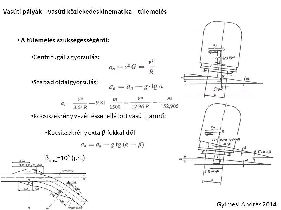 Vasúti pályák – vasúti közlekedéskinematika – túlemelés Gyimesi András 2014. A túlemelés szükségességéről: Centrifugális gyorsulás: Szabad oldalgyorsu