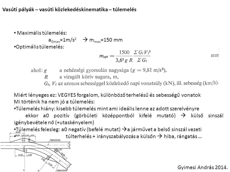 Vasúti pályák – vasúti közlekedéskinematika – túlemelés Gyimesi András 2014. Maximális túlemelés: a 0max =1m/s 2  m max =150 mm Optimális túlemelés: