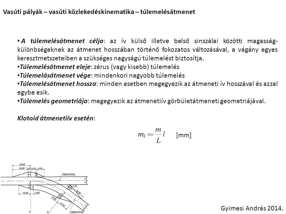 Vasúti pályák – vasúti közlekedéskinematika – túlemelésátmenet Gyimesi András 2014. A túlemelésátmenet célja: az ív külső illetve belső sinszálai közö