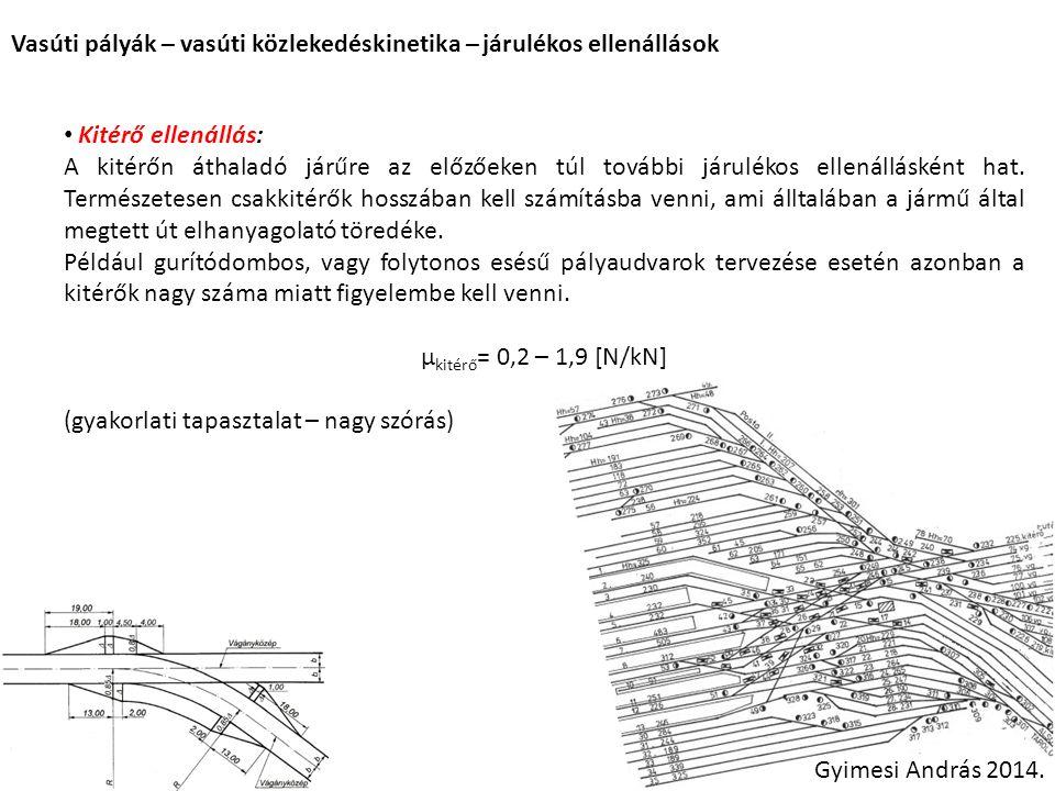 Vasúti pályák – vasúti közlekedéskinematika - átmenetiívek Koszuinusz átmeneti ív kitűzése: Érintőszög függvény: Érintő hajlása az ÁV-ben (l=L): x,y koordináták meghatározása: Gyimesi András 2014.