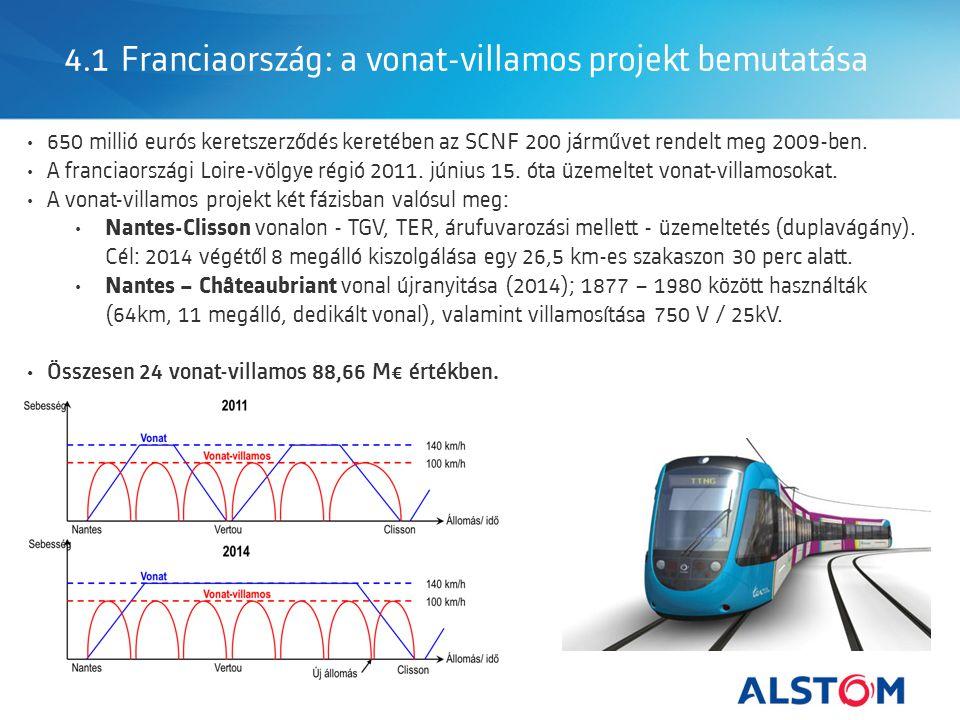 4.1 Franciaország: a vonat-villamos projekt bemutatása 650 millió eurós keretszerződés keretében az SCNF 200 járművet rendelt meg 2009-ben.