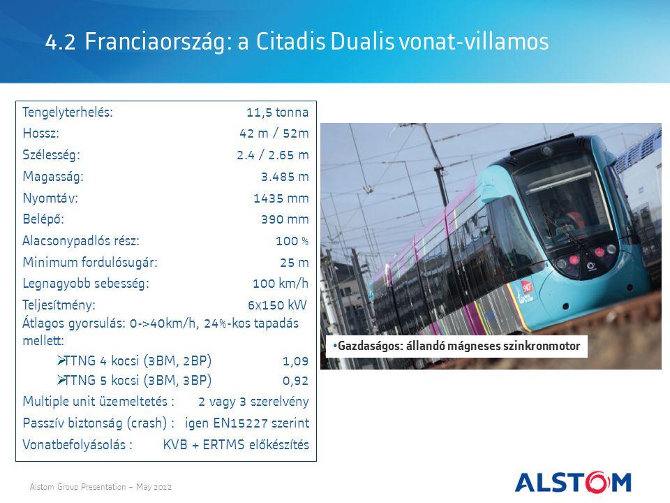 4.2 Franciaország: a Citadis Dualis vonat-villamos Alstom Group Presentation – May 2012 Tengelyterhelés:11,5 tonna Hossz: 42 m / 52m Szélesség:2.4 / 2.65 m Magasság:3.485 m Nyomtáv:1435 mm Belépő:390 mm Alacsonypadlós rész:100 % Minimum fordulósugár:25 m Legnagyobb sebesség:100 km/h Teljesítmény: 6x150 kW Átlagos gyorsulás: 0->40km/h, 24%-kos tapadás mellett:  TTNG 4 kocsi (3BM, 2BP)1,09  TTNG 5 kocsi (3BM, 3BP) 0,92 Multiple unit üzemeltetés :2 vagy 3 szerelvény Passzív biztonság (crash) :igen EN15227 szerint Vonatbefolyásolás :KVB + ERTMS előkészítés Gazdaságos: állandó mágneses szinkronmotor