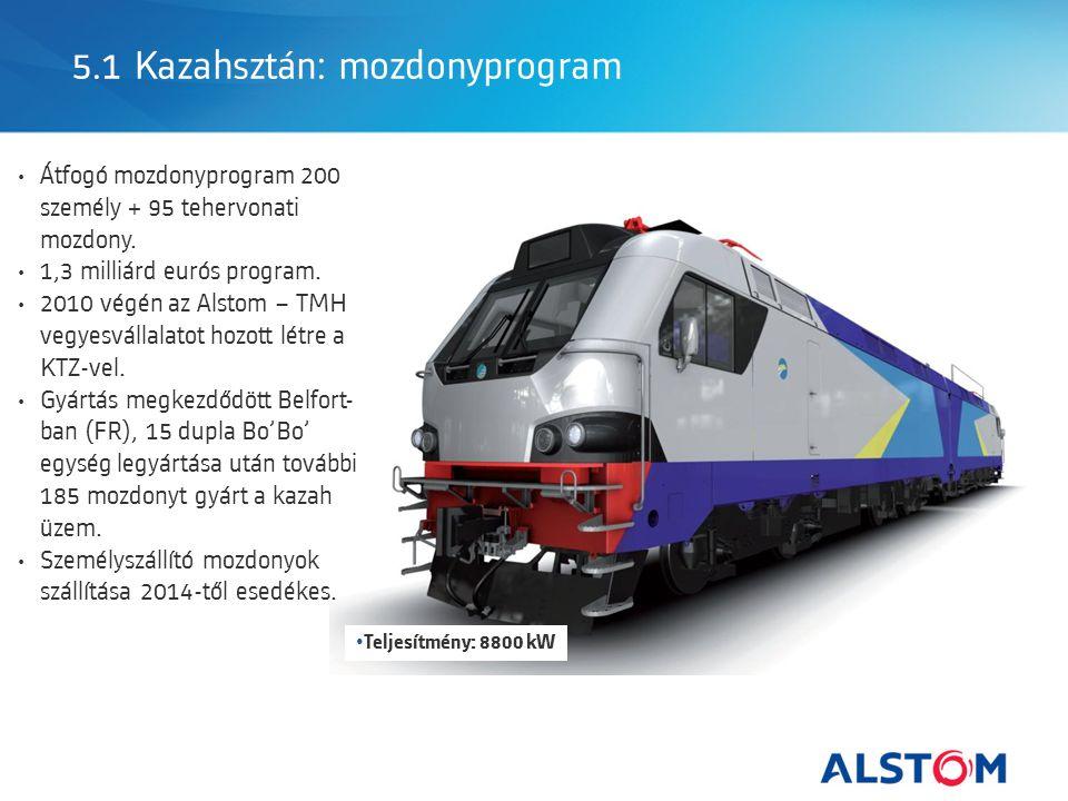 5.1 Kazahsztán: mozdonyprogram Átfogó mozdonyprogram 200 személy + 95 tehervonati mozdony.