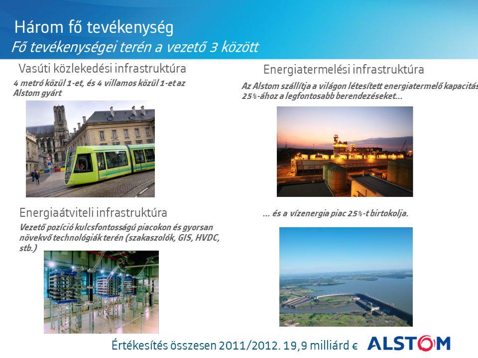 Vasúti közlekedési infrastruktúra Három fő tevékenység Energiatermelési infrastruktúra Az Alstom szállítja a világon létesített energiatermelő kapacitás 25%-ához a legfontosabb berendezéseket...