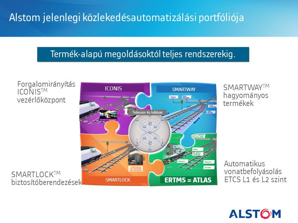 Alstom jelenlegi közlekedésautomatizálási portfóliója SMARTLOCK TM biztosítóberendezések Automatikus vonatbefolyásolás ETCS L1 és L2 szint Forgalomirányítás ICONIS TM vezérlőközpont SMARTWAY TM hagyományos termékek Telecom és hálózat SMARTWAY ERTMS = ATLAS SMARTLOCK ICONIS Termék-alapú megoldásoktól teljes rendszerekig.