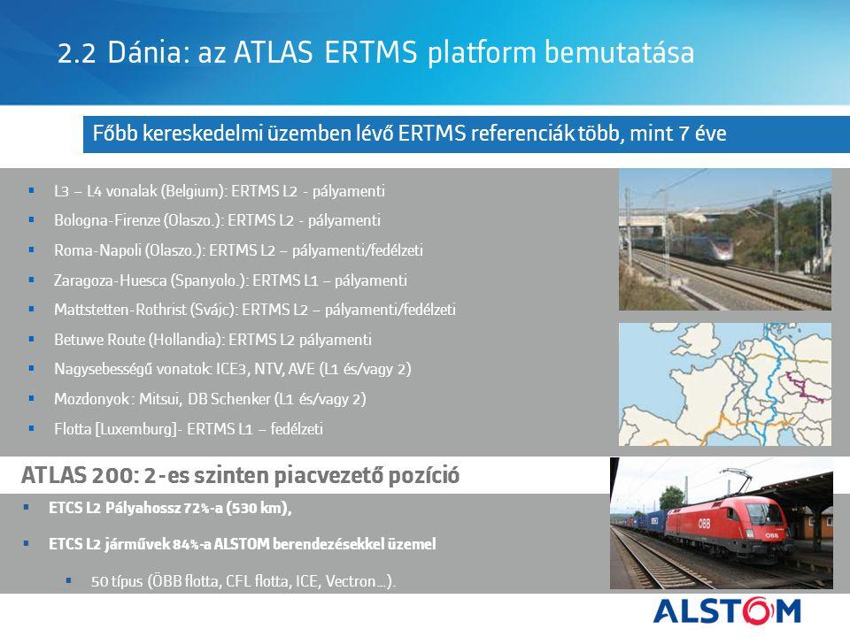  L3 – L4 vonalak (Belgium): ERTMS L2 - pályamenti  Bologna-Firenze (Olaszo.): ERTMS L2 - pályamenti  Roma-Napoli (Olaszo.): ERTMS L2 – pályamenti/fedélzeti  Zaragoza-Huesca (Spanyolo.): ERTMS L1 – pályamenti  Mattstetten-Rothrist (Svájc): ERTMS L2 – pályamenti/fedélzeti  Betuwe Route (Hollandia): ERTMS L2 pályamenti  Nagysebességű vonatok: ICE3, NTV, AVE (L1 és/vagy 2)  Mozdonyok : Mitsui, DB Schenker (L1 és/vagy 2)  Flotta [Luxemburg]- ERTMS L1 – fedélzeti 2.2 Dánia: az ATLAS ERTMS platform bemutatása ATLAS 200: 2-es szinten piacvezető pozíció  ETCS L2 Pályahossz 72%-a (530 km),  ETCS L2 járművek 84%-a ALSTOM berendezésekkel üzemel  50 típus (ÖBB flotta, CFL flotta, ICE, Vectron…).
