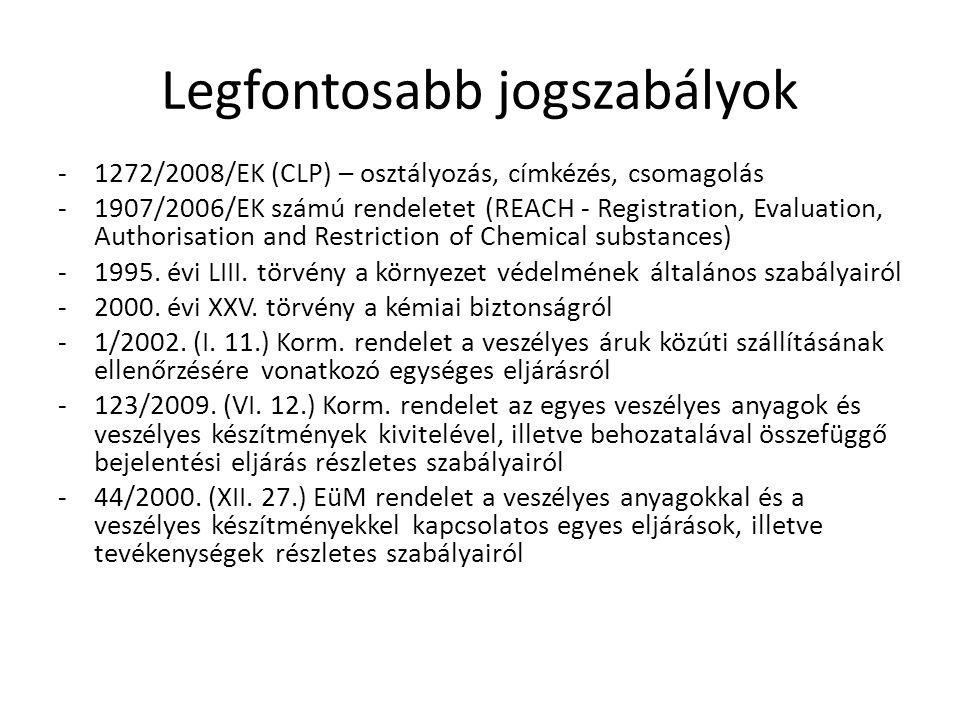 Legfontosabb jogszabályok -1272/2008/EK (CLP) – osztályozás, címkézés, csomagolás -1907/2006/EK számú rendeletet (REACH - Registration, Evaluation, Au