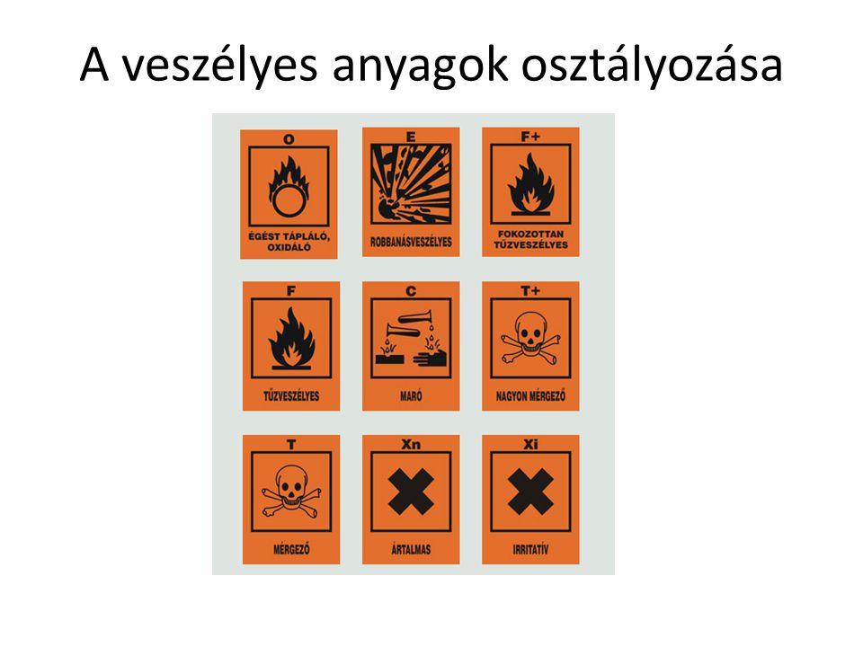 A veszélyes anyagok osztályozása