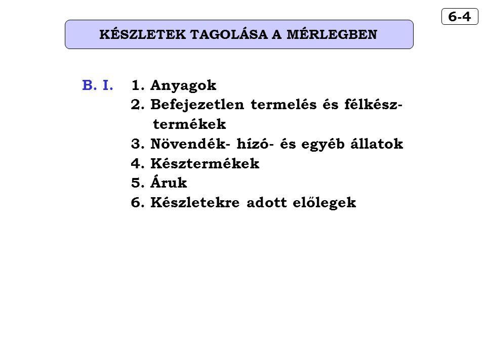 B. I. 1. Anyagok 2. Befejezetlen termelés és félkész- termékek 3. Növendék- hízó- és egyéb állatok 4. Késztermékek 5. Áruk 6. Készletekre adott előleg