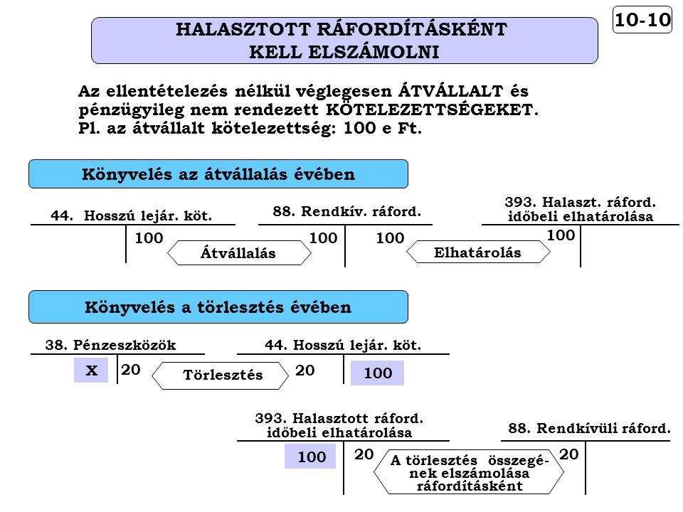 Az ellentételezés nélkül véglegesen ÁTVÁLLALT és pénzügyileg nem rendezett KÖTELEZETTSÉGEKET. Pl. az átvállalt kötelezettség: 100 e Ft. 10-10 HALASZTO