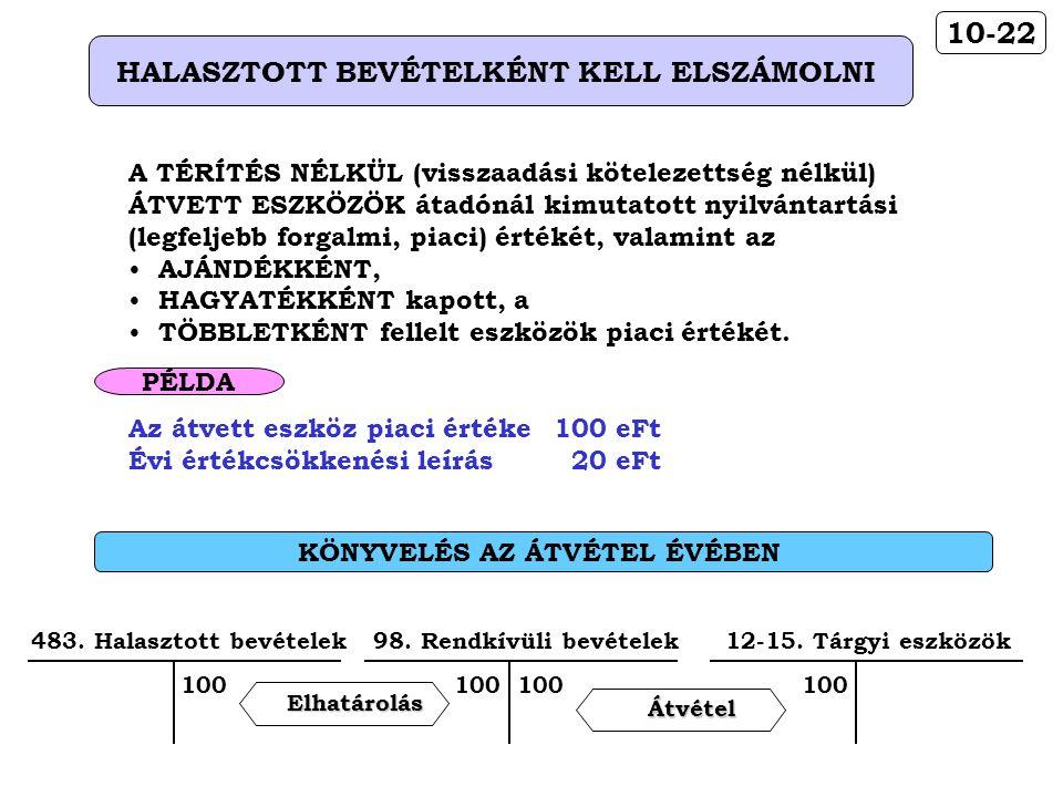 10-22 HALASZTOTT BEVÉTELKÉNT KELL ELSZÁMOLNI A TÉRÍTÉS NÉLKÜL (visszaadási kötelezettség nélkül) ÁTVETT ESZKÖZÖK átadónál kimutatott nyilvántartási (l