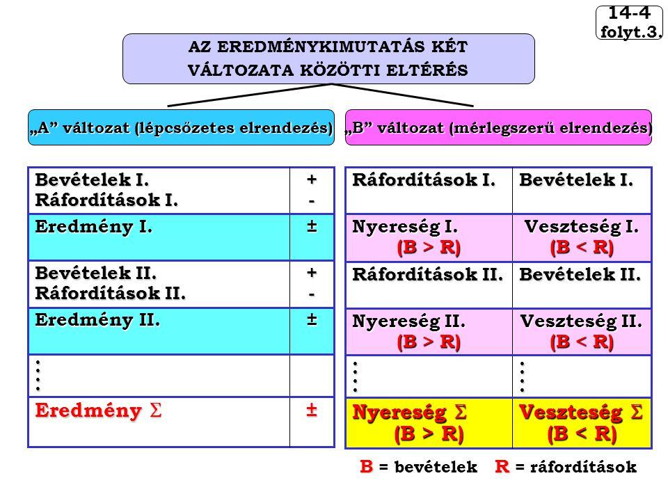 """14-4 folyt.3. AZ EREDMÉNYKIMUTATÁS KÉT VÁLTOZATA KÖZÖTTI ELTÉRÉS """"A"""" változat (lépcsőzetes elrendezés) ± Eredmény I. +- Bevételek II. Ráfordítások II."""