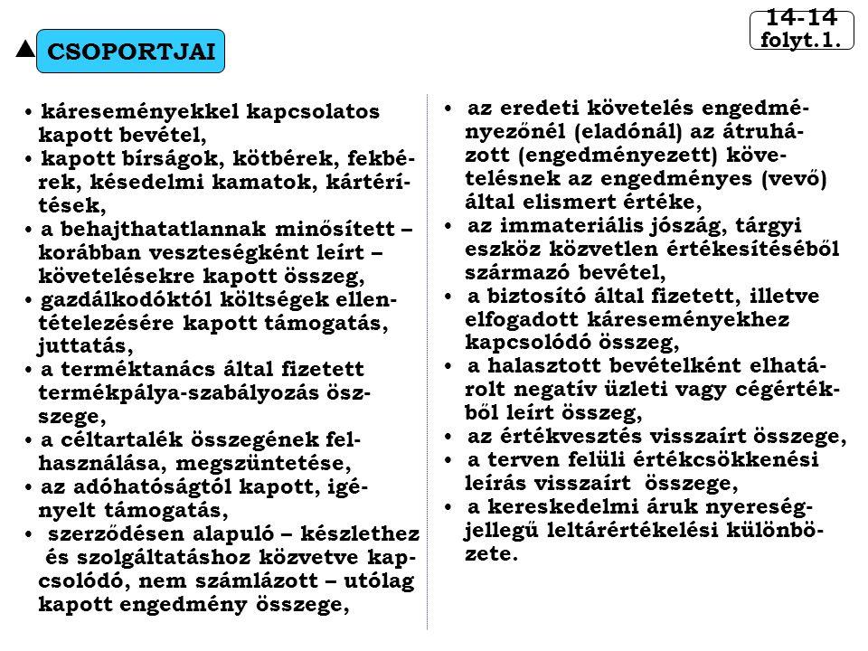 14-14 folyt.1. CSOPORTJAI  káreseményekkel kapcsolatos kapott bevétel, kapott bírságok, kötbérek, fekbé- rek, késedelmi kamatok, kártérí- tések, a be