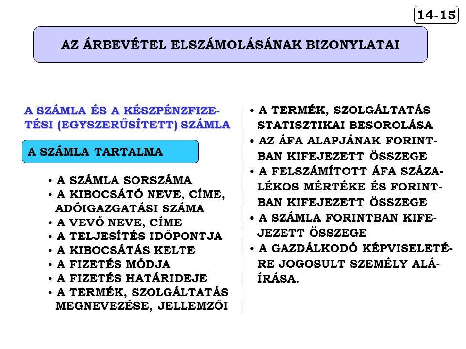 14-15 AZ ÁRBEVÉTEL ELSZÁMOLÁSÁNAK BIZONYLATAI A SZÁMLA TARTALMA A SZÁMLA ÉS A KÉSZPÉNZFIZE- TÉSI (EGYSZERŰSÍTETT) SZÁMLA A SZÁMLA SORSZÁMA A KIBOCSÁTÓ