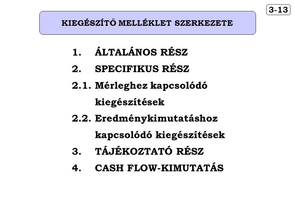 1. ÁLTALÁNOS RÉSZ 2. SPECIFIKUS RÉSZ 2.1. Mérleghez kapcsolódó kiegészítések 2.2. Eredménykimutatáshoz kapcsolódó kiegészítések 3. TÁJÉKOZTATÓ RÉSZ 4.