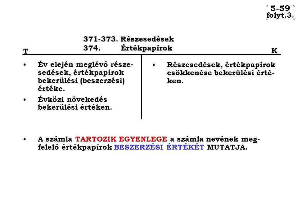 A számla TARTOZIK EGYENLEGE a számla nevének meg- felelő értékpapírok BESZERZÉSI ÉRTÉKÉT MUTATJA. 5-59 folyt.3. Év elején meglévő része- sedések, érté