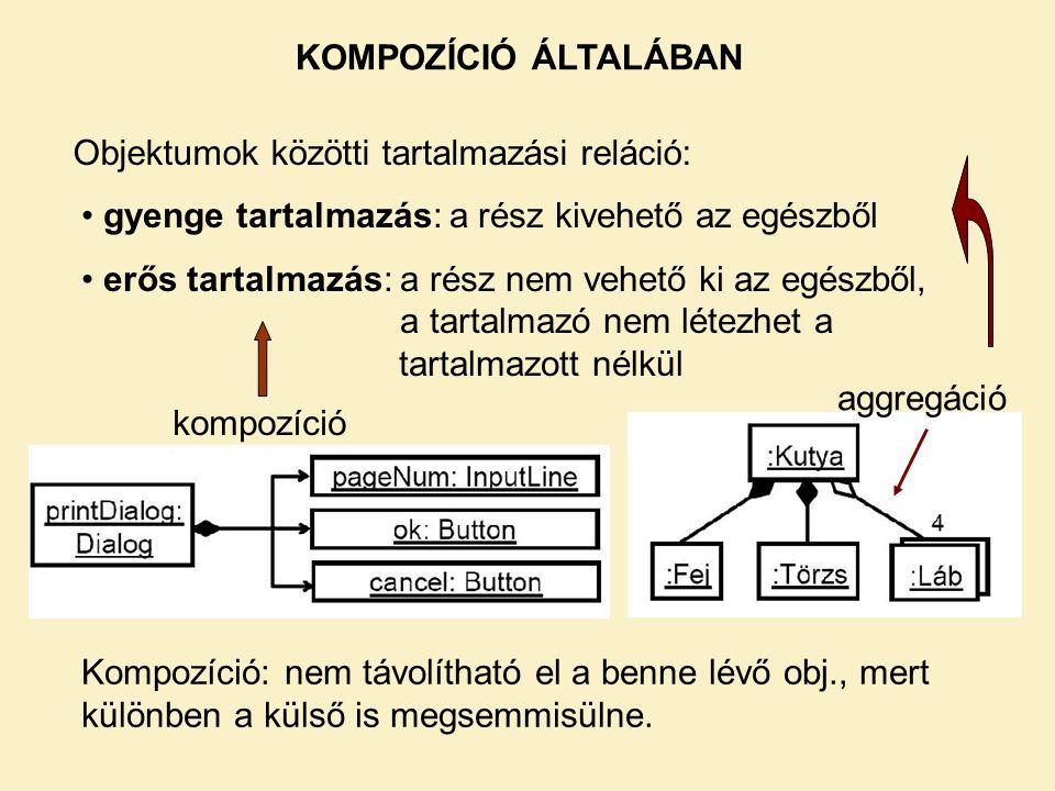 Objektumok közötti tartalmazási reláció: gyenge tartalmazás: a rész kivehető az egészből erős tartalmazás: a rész nem vehető ki az egészből, a tartalm