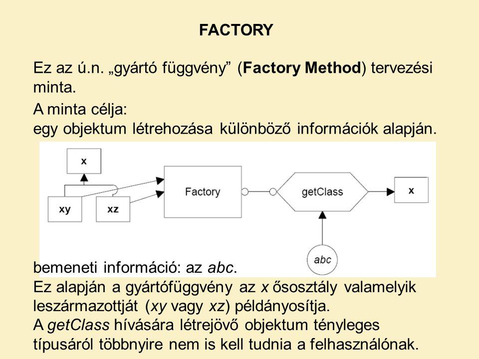 """Ez az ú.n. """"gyártó függvény"""" (Factory Method) tervezési minta. A minta célja: egy objektum létrehozása különböző információk alapján. bemeneti informá"""