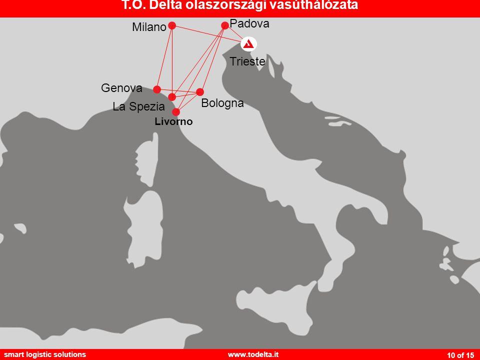 Trieste Bologna Livorno La Spezia Genova Milano Padova T.O. Delta olaszországi vasúthálózata smart logistic solutionswww.todelta.it 10 of 15