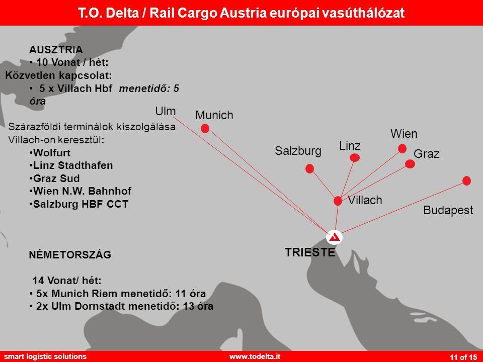 TRIESTE Budapest Wien Salzburg Villach Munich T.O. Delta / Rail Cargo Austria európai vasúthálózat smart logistic solutionswww.todelta.it 11 of 15 Lin