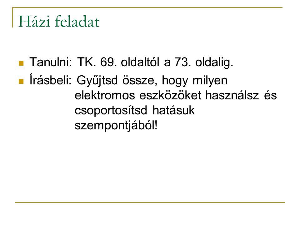 Házi feladat Tanulni: TK. 69. oldaltól a 73. oldalig. Írásbeli: Gyűjtsd össze, hogy milyen elektromos eszközöket használsz és csoportosítsd hatásuk sz
