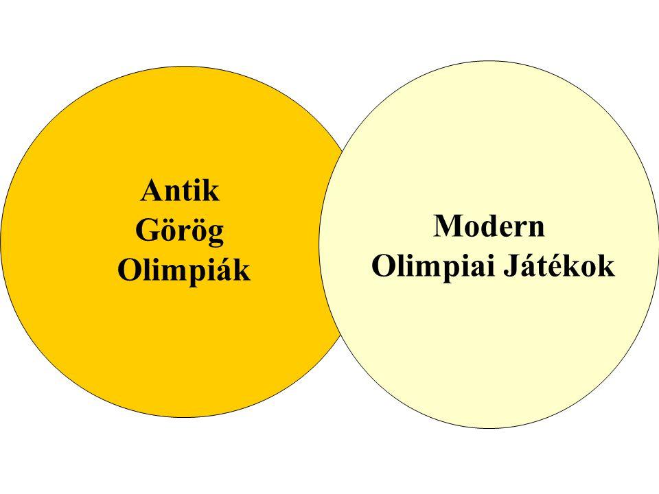 Antik Görög Olimpiák Modern Olimpiai Játékok
