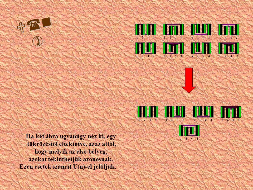 U(n ) Ha két ábra ugyanúgy néz ki, egy tükrözéstől eltekintve, azaz attól, hogy melyik az első bélyeg, azokat tekinthetjük azonosnak.