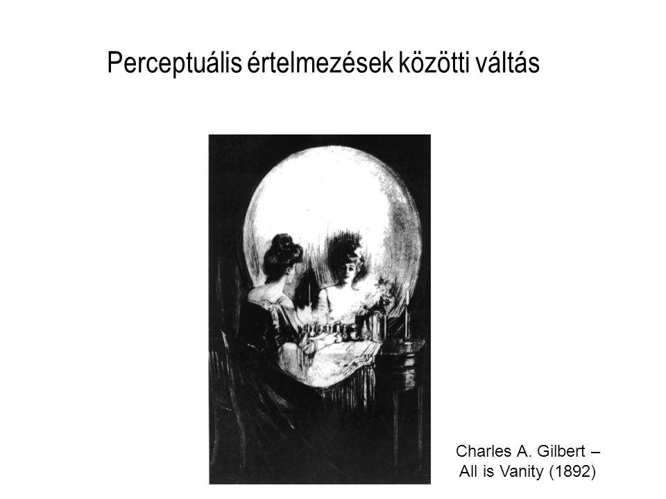 Perceptuális értelmezések közötti váltás Charles A. Gilbert – All is Vanity (1892)