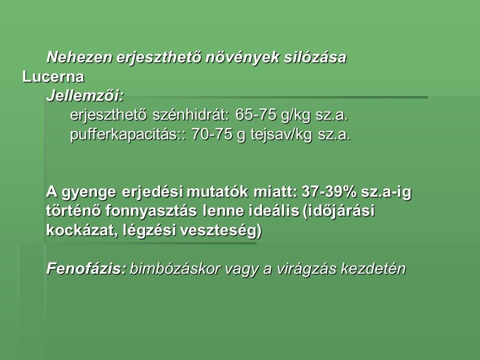Nehezen erjeszthető növények silózása LucernaJellemzői: erjeszthető szénhidrát: 65-75 g/kg sz.a. pufferkapacitás:: 70-75 g tejsav/kg sz.a. A gyenge er