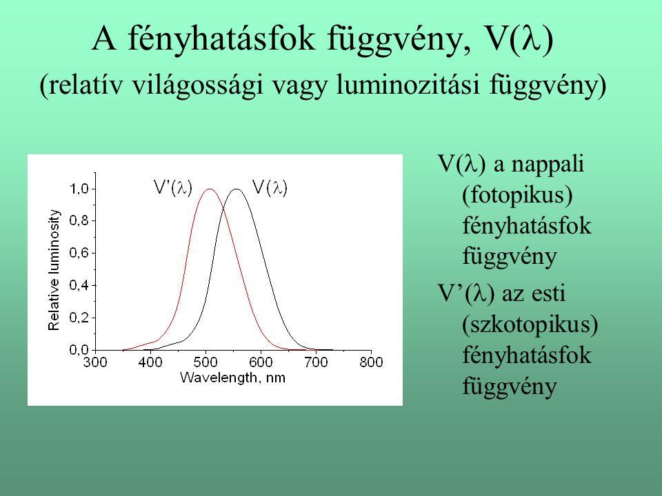 A fényhatásfok függvény, V( ) (relatív világossági vagy luminozitási függvény) V( ) a nappali (fotopikus) fényhatásfok függvény V'( ) az esti (szkotopikus) fényhatásfok függvény
