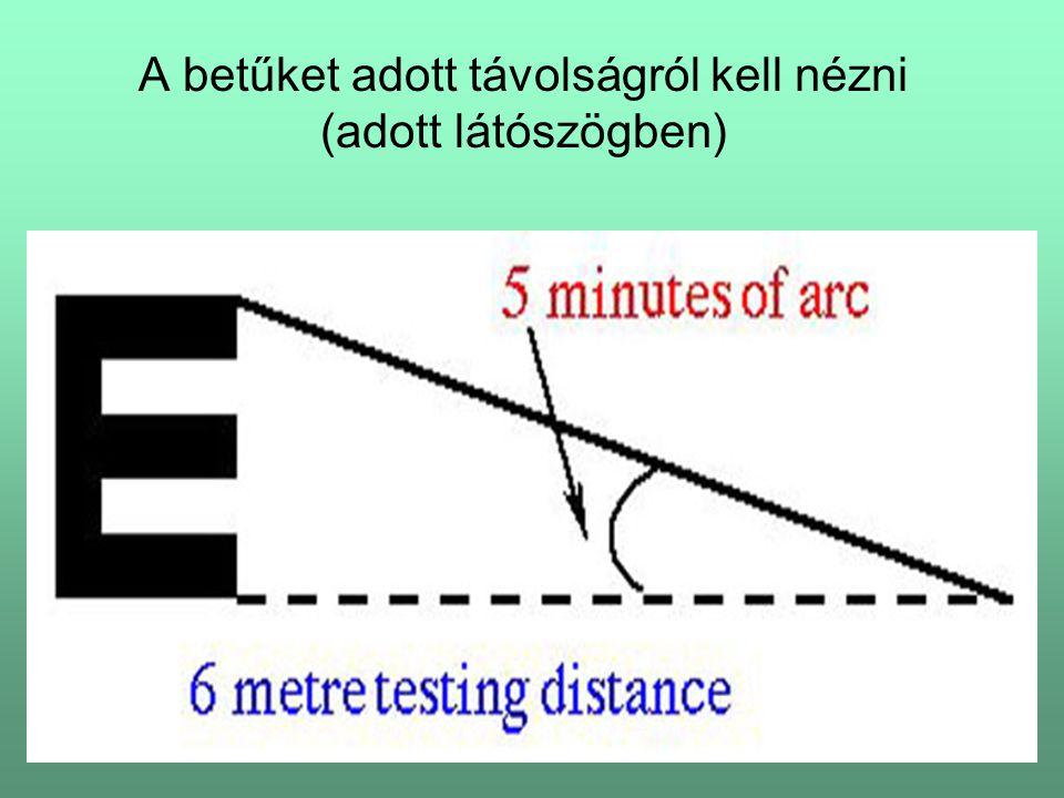 A betűket adott távolságról kell nézni (adott látószögben)