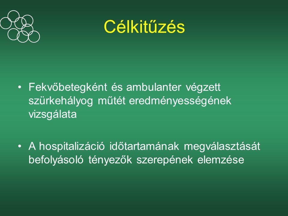 Célkitűzés Fekvőbetegként és ambulanter végzett szürkehályog műtét eredményességének vizsgálata A hospitalizáció időtartamának megválasztását befolyásoló tényezők szerepének elemzése