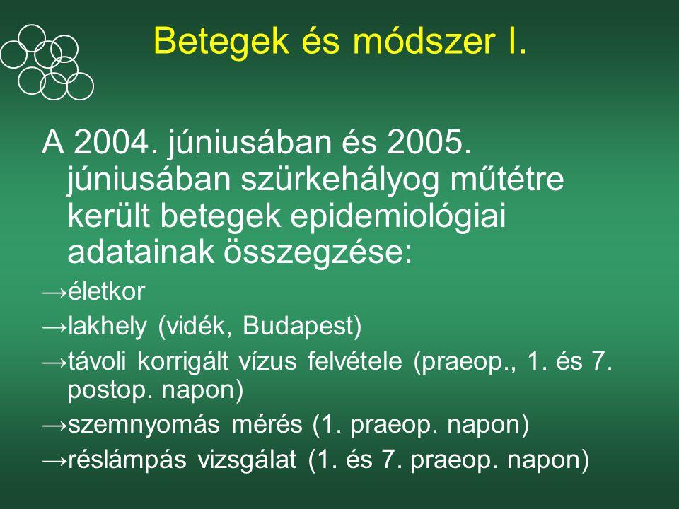Betegek és módszer I.A 2004. júniusában és 2005.