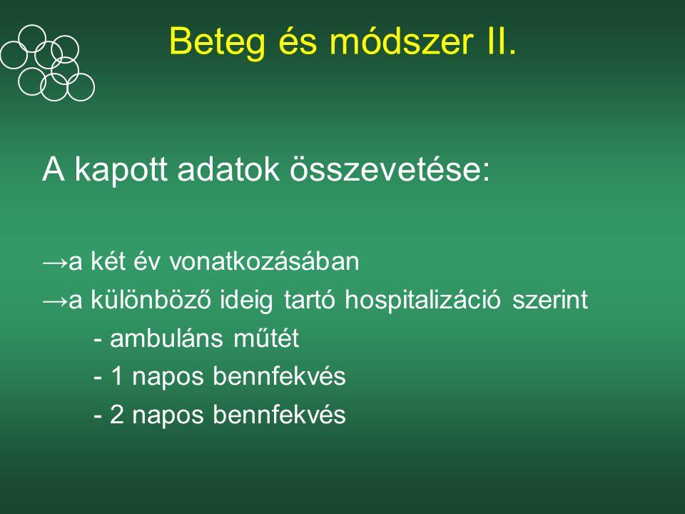 Beteg és módszer II.