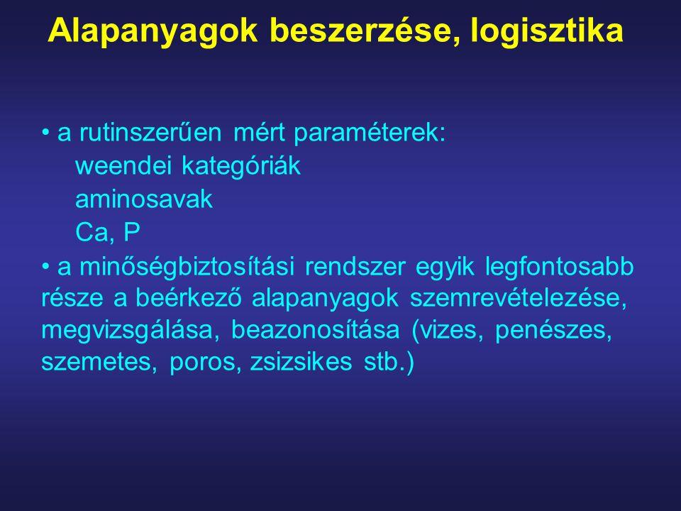 Alapanyagok beszerzése, logisztika a rutinszerűen mért paraméterek: weendei kategóriák aminosavak Ca, P a minőségbiztosítási rendszer egyik legfontosabb része a beérkező alapanyagok szemrevételezése, megvizsgálása, beazonosítása (vizes, penészes, szemetes, poros, zsizsikes stb.)