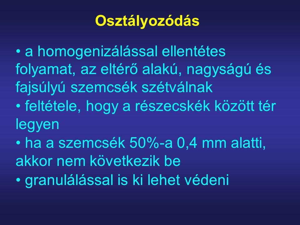 Osztályozódás a homogenizálással ellentétes folyamat, az eltérő alakú, nagyságú és fajsúlyú szemcsék szétválnak feltétele, hogy a részecskék között tér legyen ha a szemcsék 50%-a 0,4 mm alatti, akkor nem következik be granulálással is ki lehet védeni