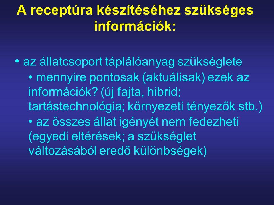 A receptúra készítéséhez szükséges információk: az állatcsoport táplálóanyag szükséglete mennyire pontosak (aktuálisak) ezek az információk.