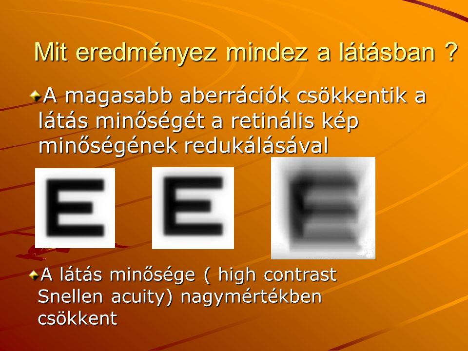 Mit eredményez mindez a látásban ? A magasabb aberrációk csökkentik a látás minőségét a retinális kép minőségének redukálásával A látás minősége ( hig