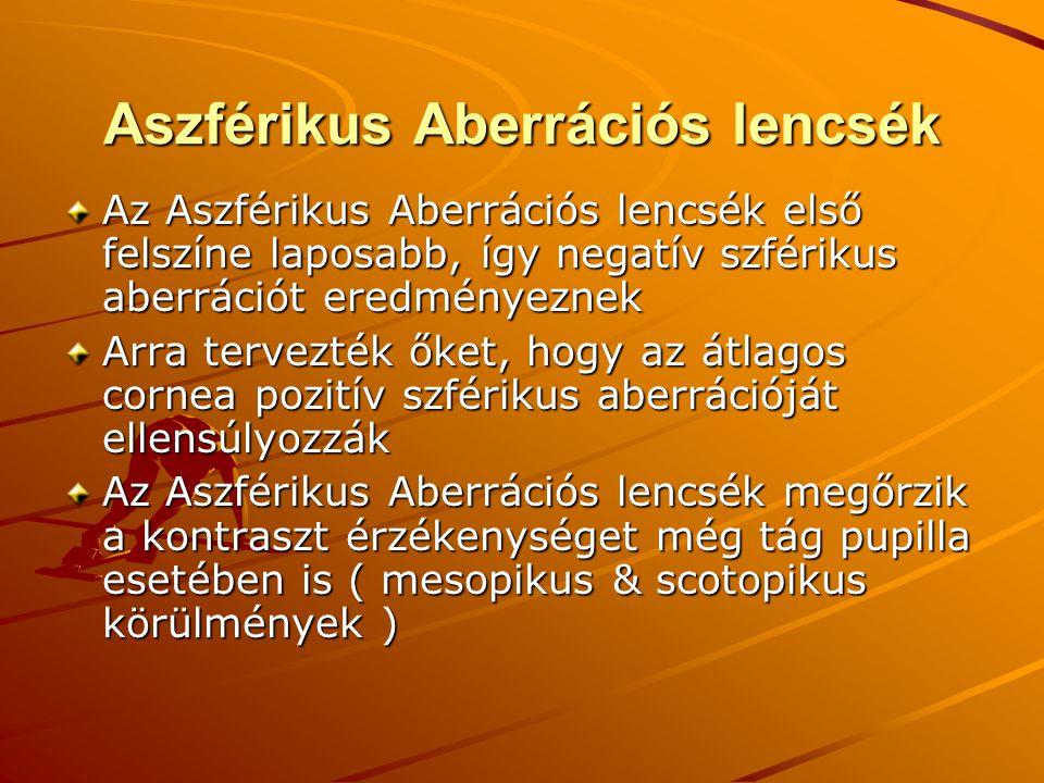 Aszférikus Aberrációs lencsék Az Aszférikus Aberrációs lencsék első felszíne laposabb, így negatív szférikus aberrációt eredményeznek Arra tervezték ő